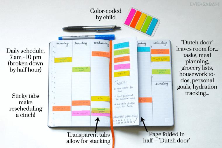 Planning Organizing working Moms