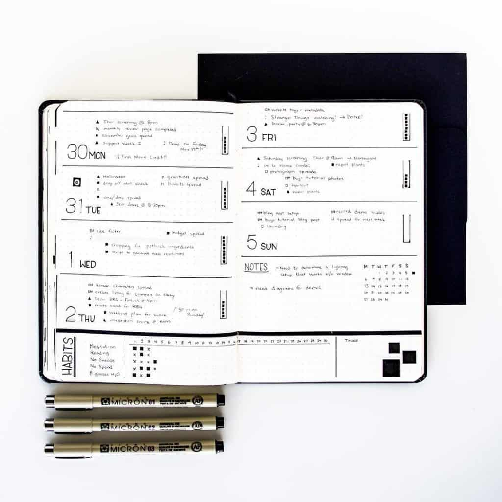 Bullet Journal Productivity