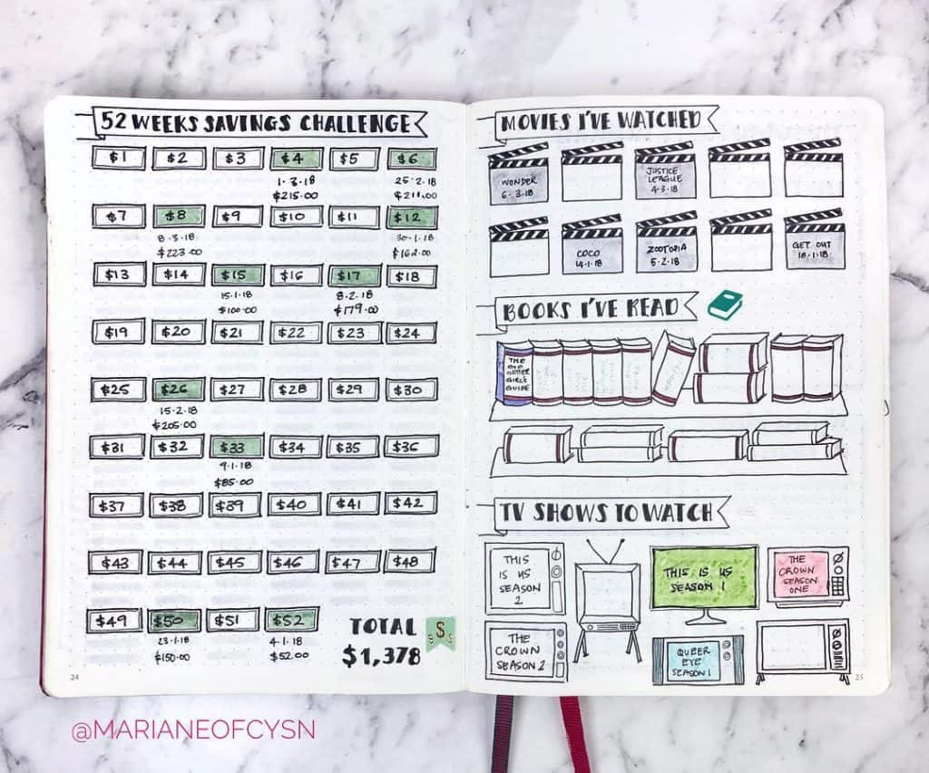 Finance Tracker Budgeting Bullet Journal