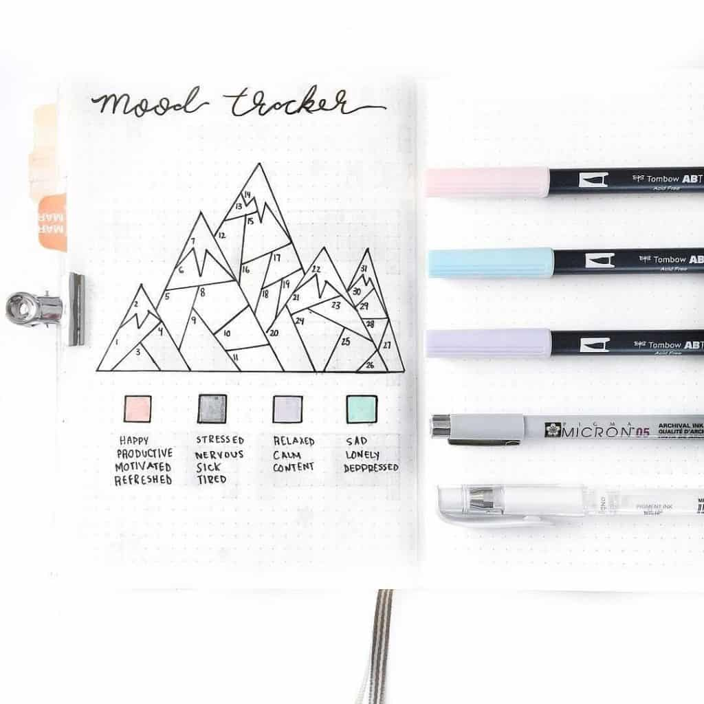 Bullet Journal Habit Tracker Layout Ideas