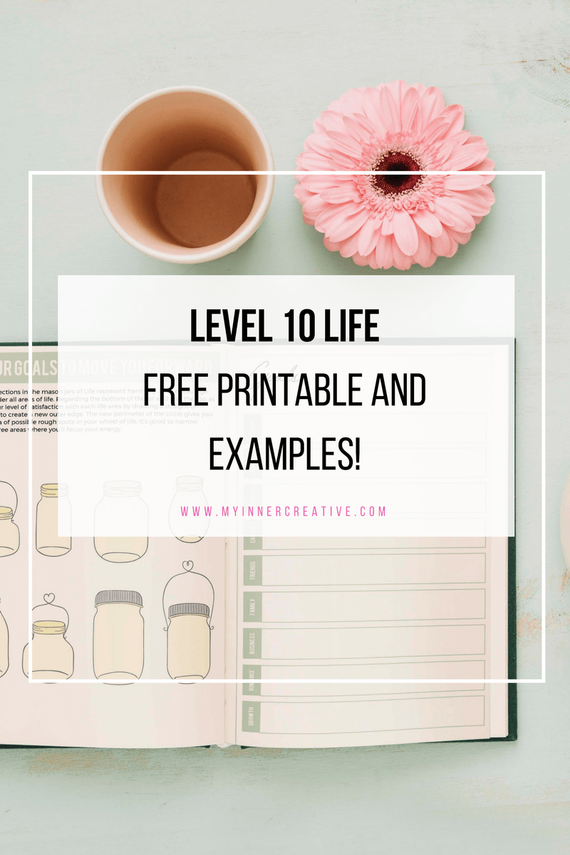 image relating to Level 10 Life Printable titled Coming up with the suitable Point 10 Lifestyle Unfold - Free of charge Printable