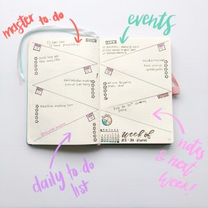 creating simple spread using stamps