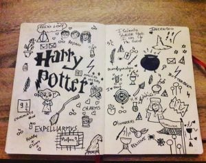 Spellbinding Harry potter bullet journal spread ideas
