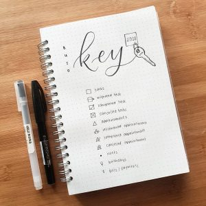 31 awesome bullet journal keys!