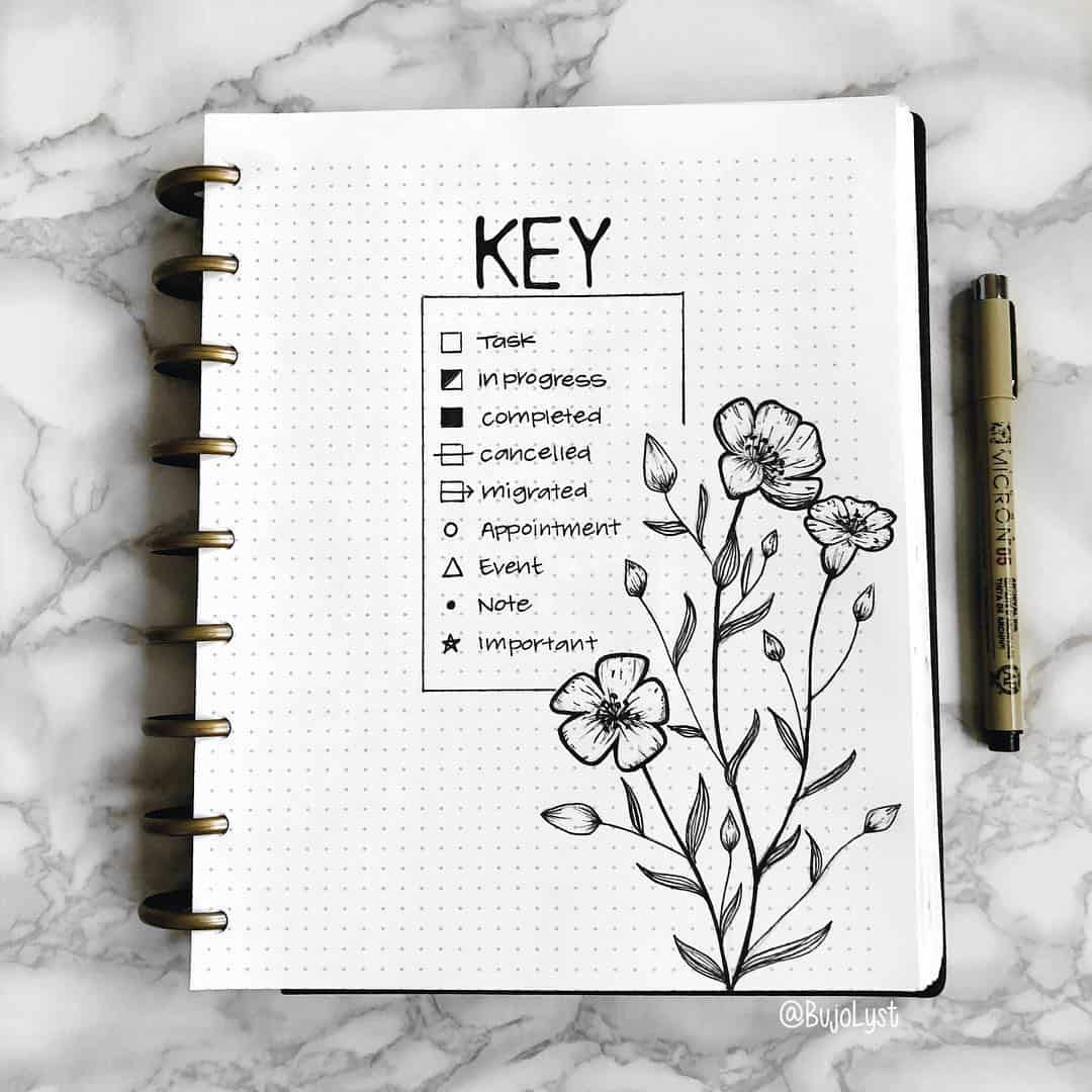 12 Awesome Décor Ideas For A Headstart On The Steampunk: Awesome Bullet Journal Keys