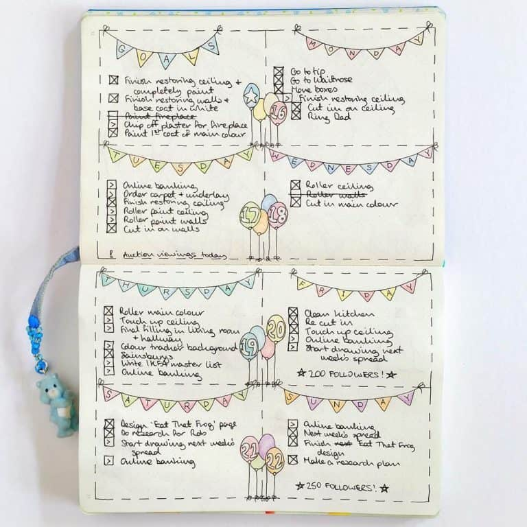 33 Pregnancy Tracker Bullet Journal Layouts To Capture