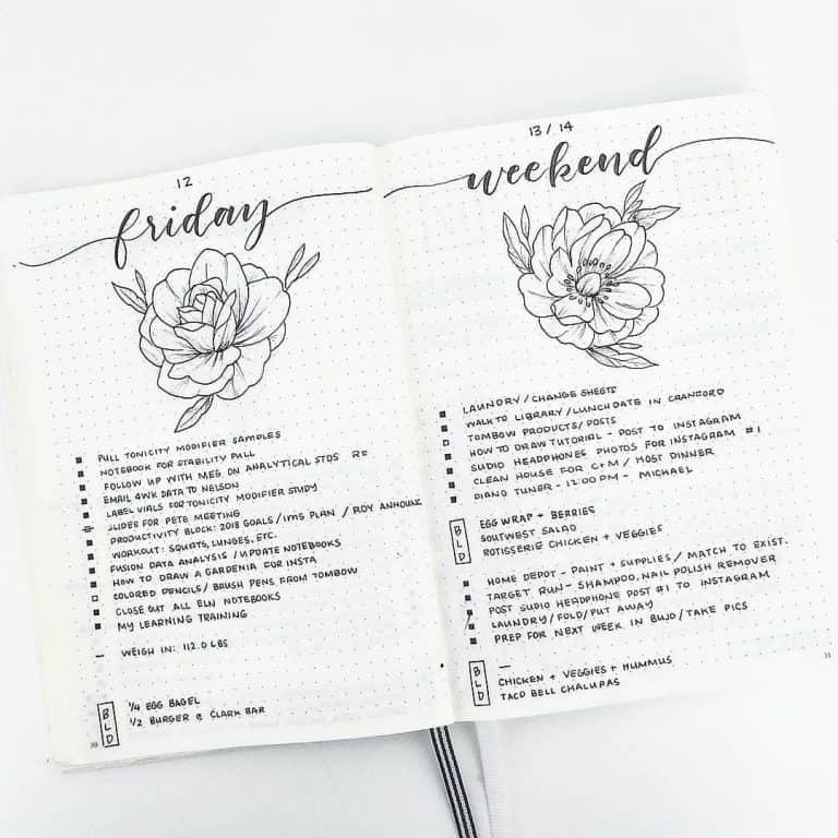floral bullet journal spreads