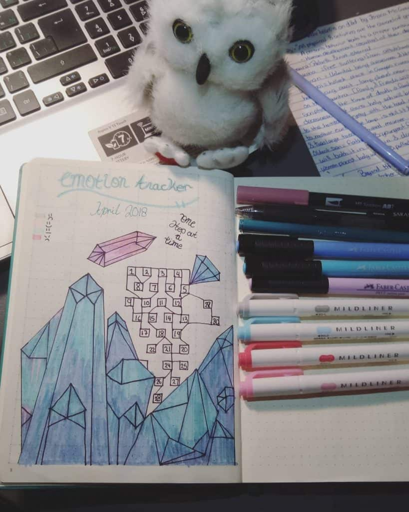 crystal inspired bullet journal spreads