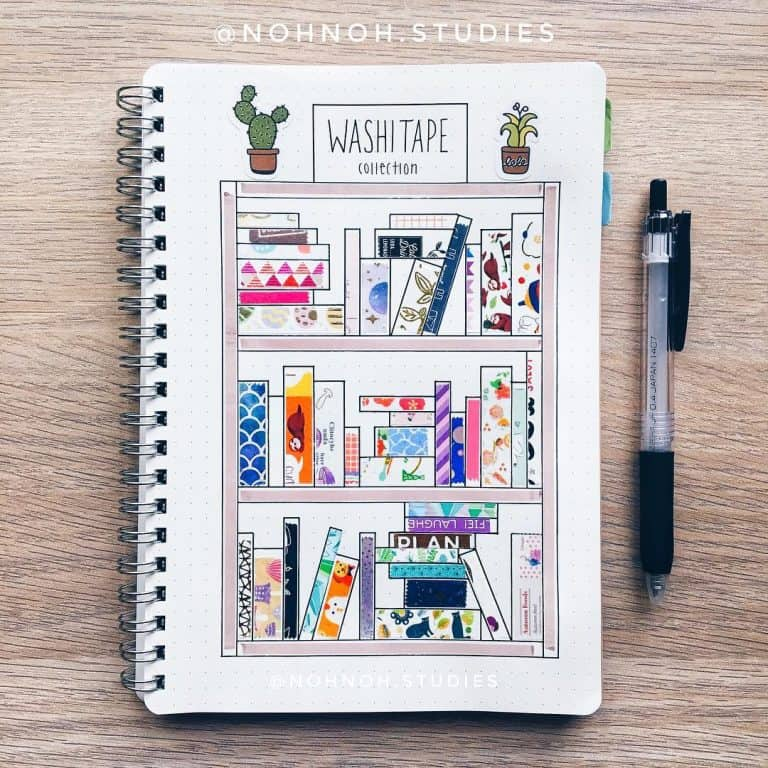 cute & clever washi tape swatches