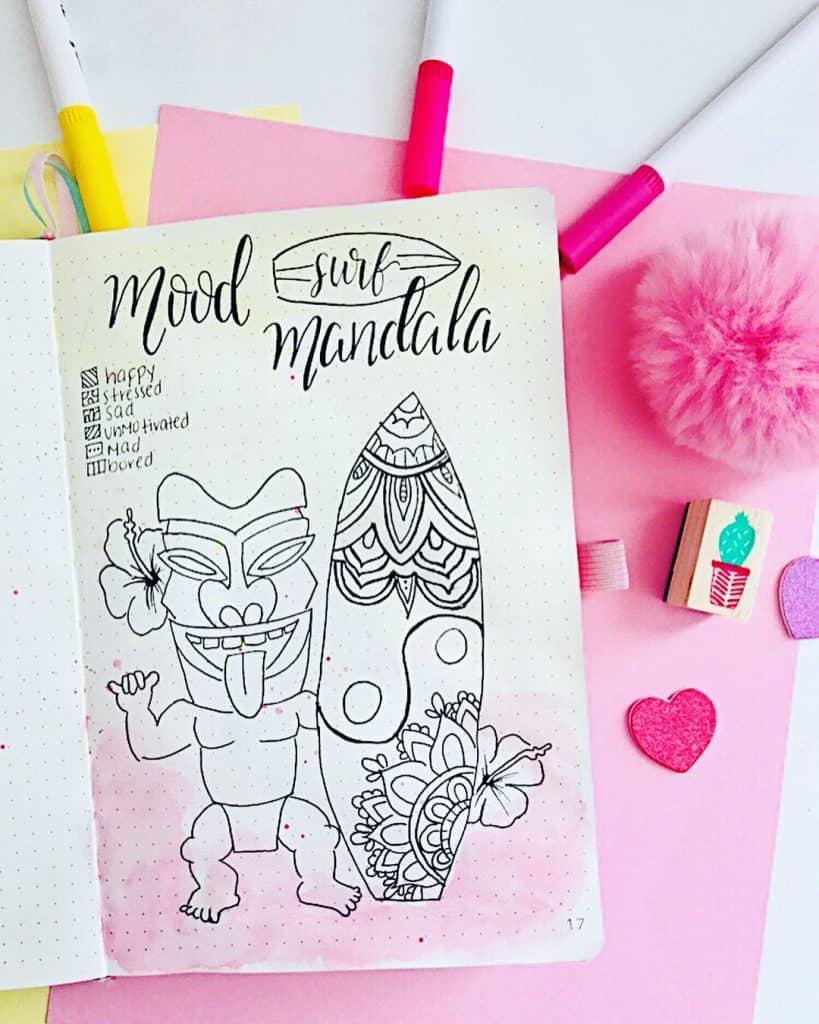 tropical inspired bullet journal spreads