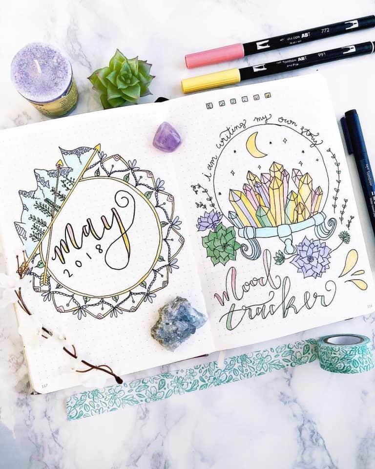 Utterly amazing Habit & Mood trackers