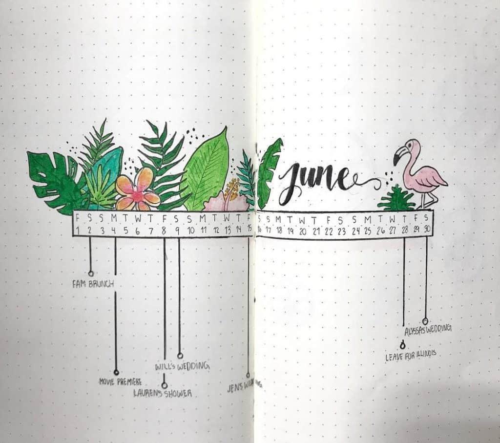 33 Tropical Inspired Bullet Journal Spreads My Inner Creative I did my june 2019 bullet journal setup over the weekend. 33 tropical inspired bullet journal