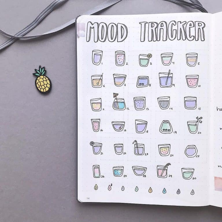 Utterly amazing Habit & Mood trackers