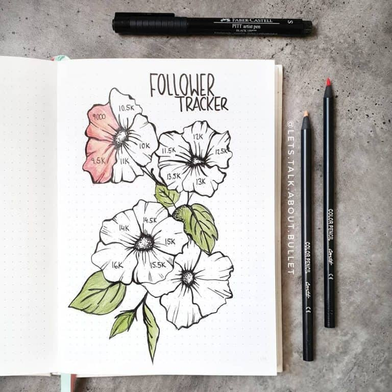 instagram tracker bullet journal spreads