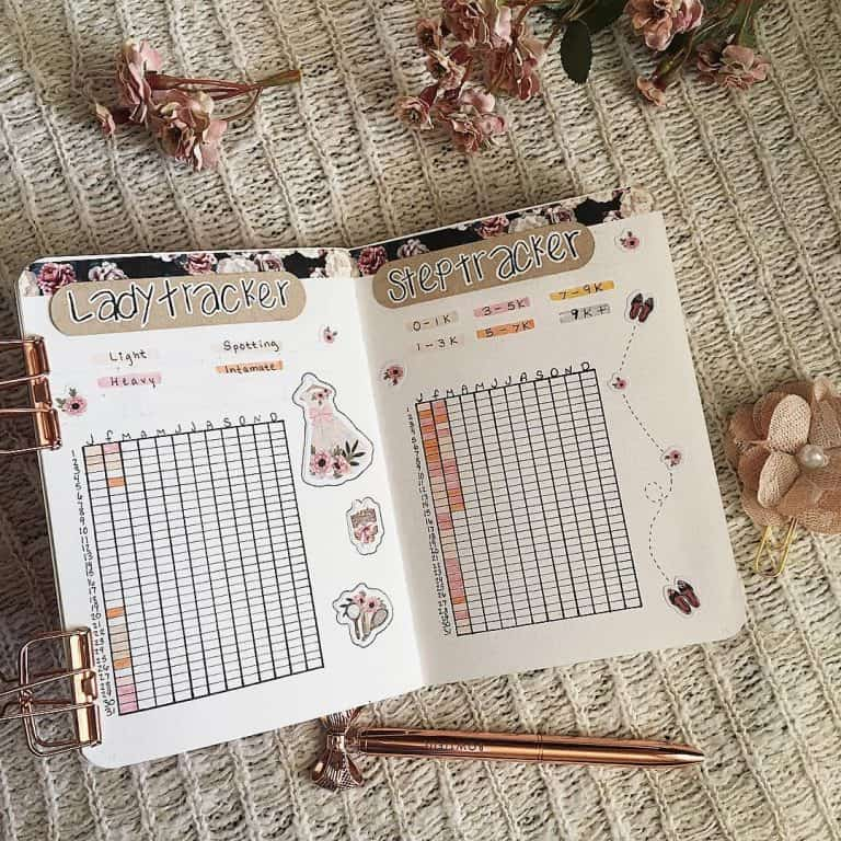bullet journal period tracker layout ideas