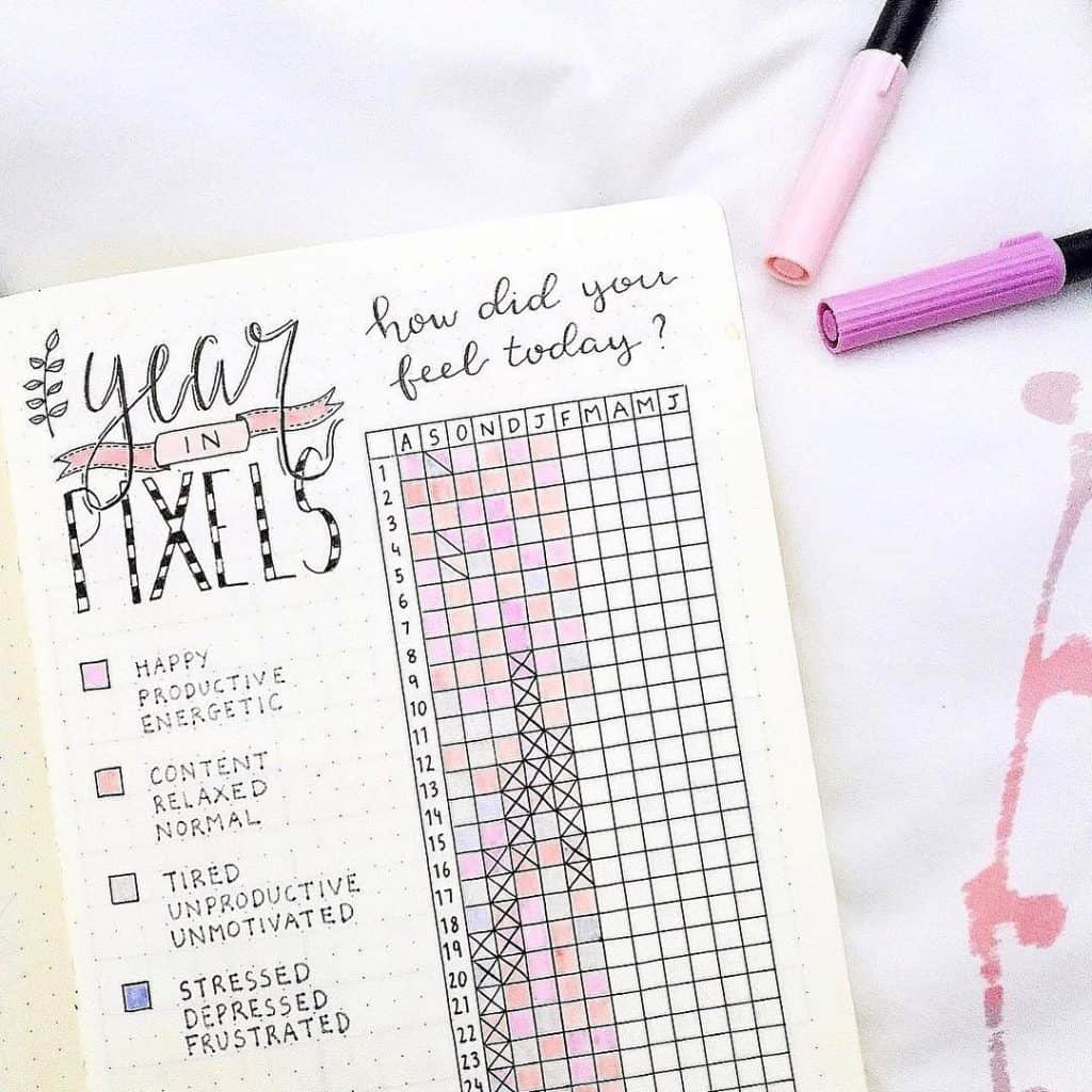 pink bullet journal layout