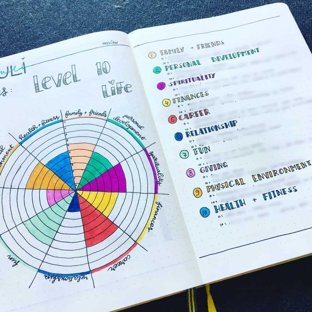 creative Level 10 life bullet journal layout