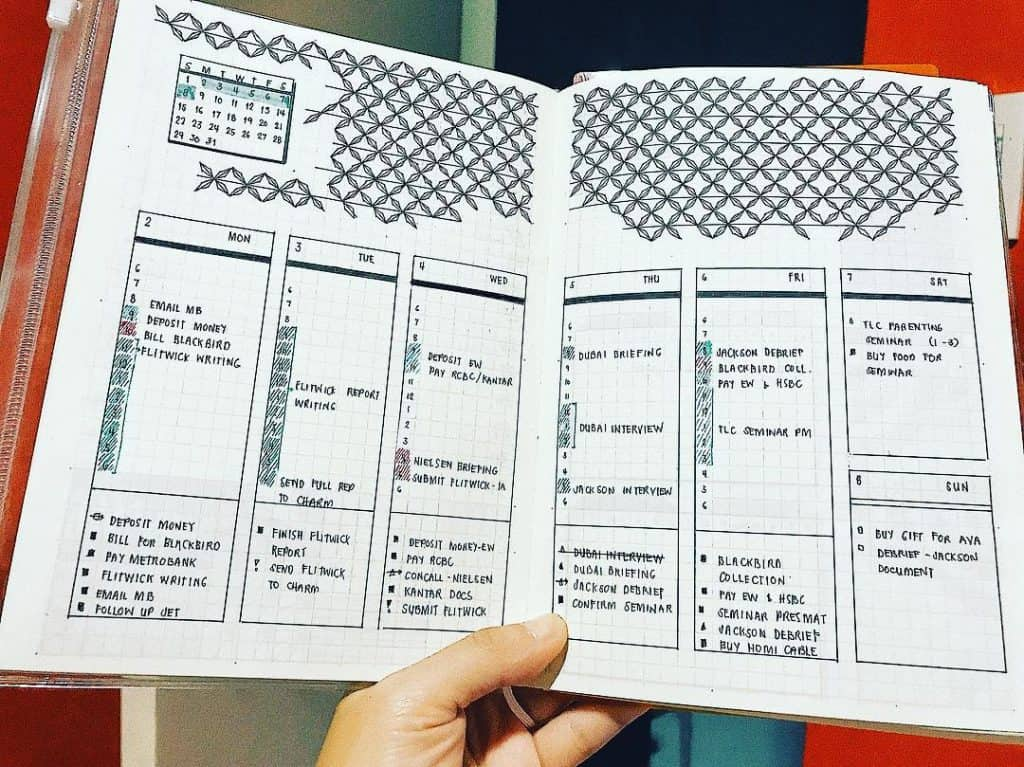 Patterned bullet journal themes