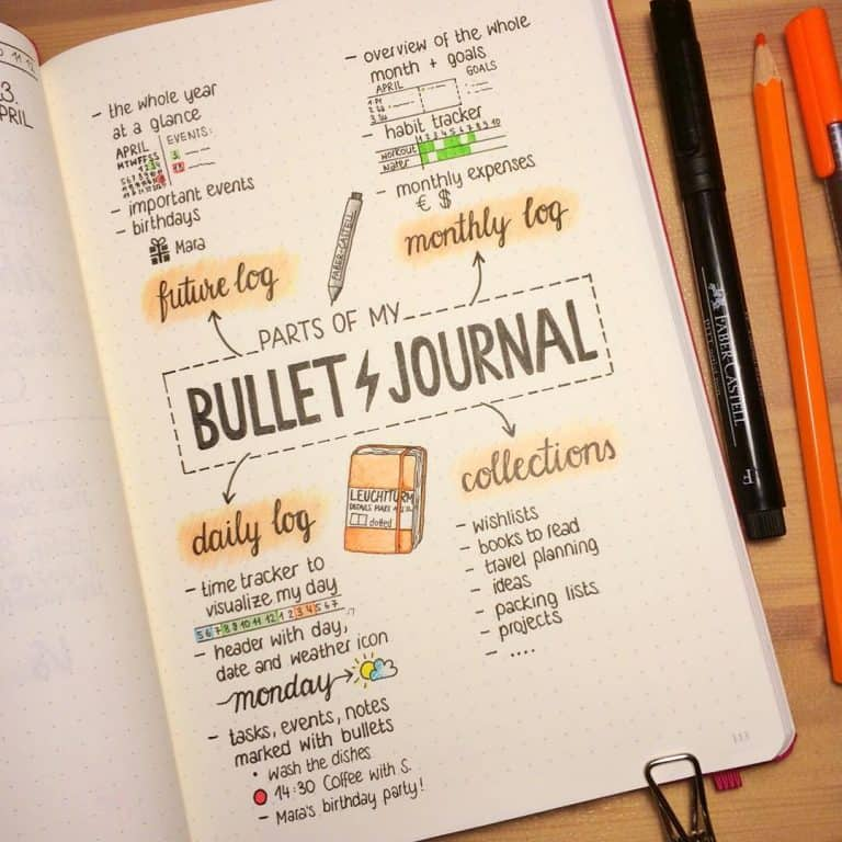 Bujo Summary and Essentials