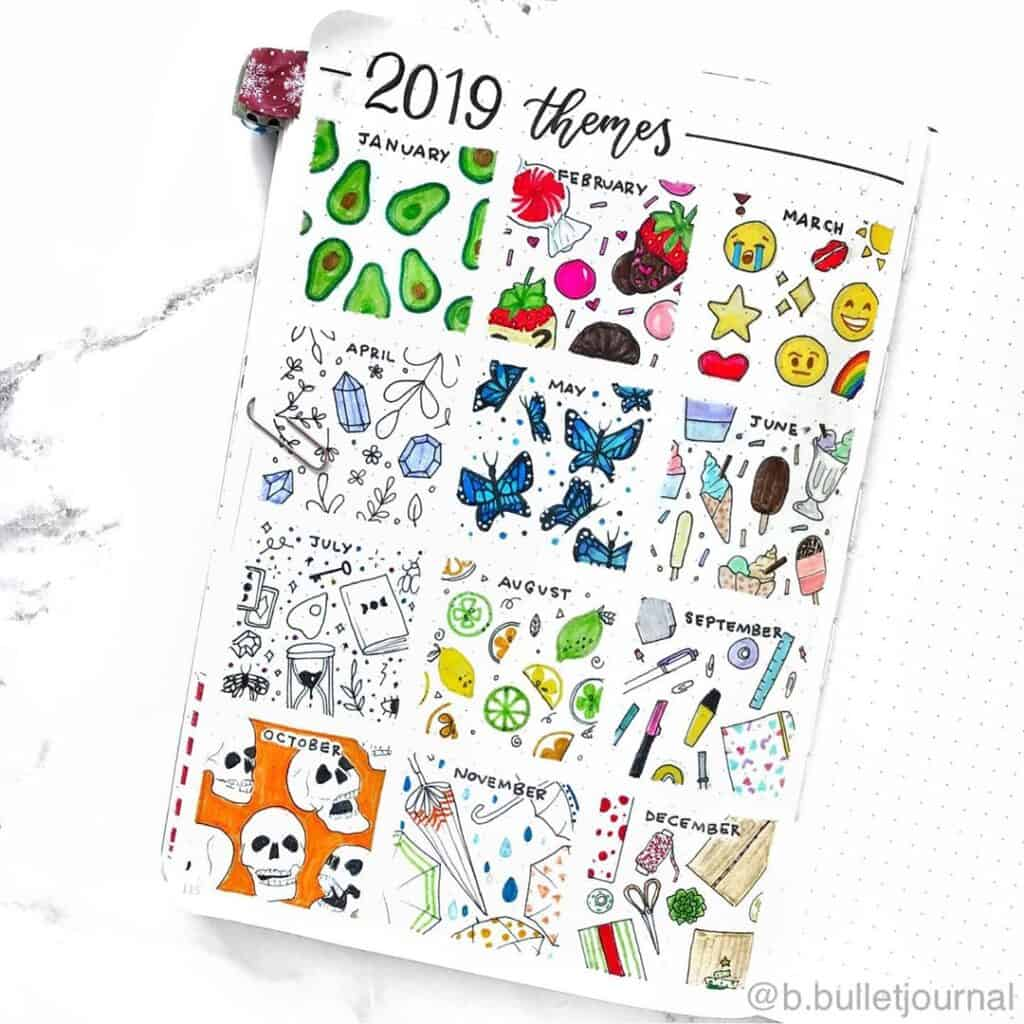 20 examples of how to plan ideas for bullet journal themes in 20